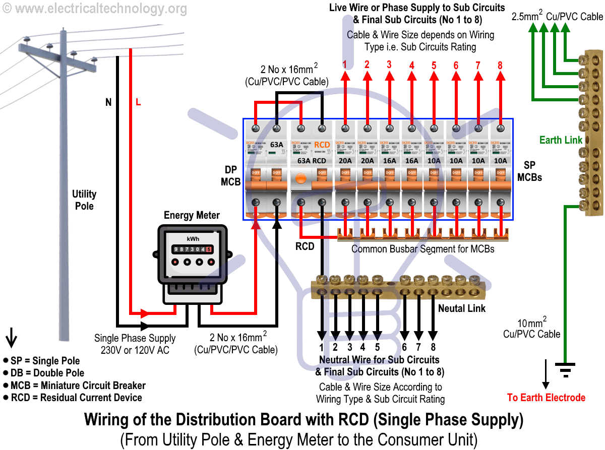 Room With Calculation Wiring Diagram