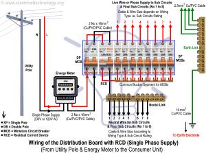 Rcd Wiring Diagram  Fmpyogaundstillede