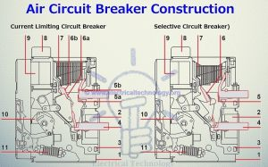 Air Circuit Breaker (ACB): Construction, Operation, Types and Uses ~ Electrical EngTechnology