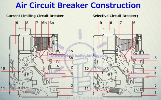 Air Circuit Breaker Construction (ABB EMax Low Voltage Current Limiting Air Circuit Breaker and Selective (Non-Current Limiting) Air Circuit Breaker)