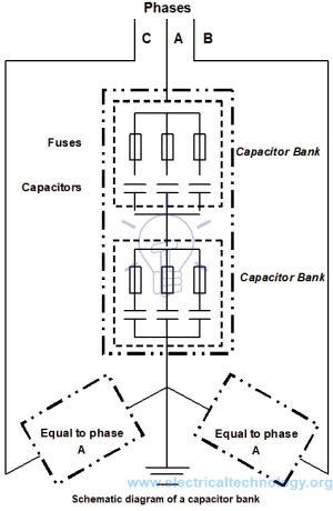 CAPACITOR BANKS  CHARACTERISTICS AND APPLICATIONS