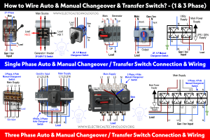 How to Wire Auto & Manual Changeover & Transfer Switch
