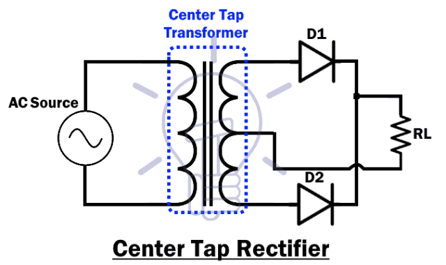 Center Tap Rectifier
