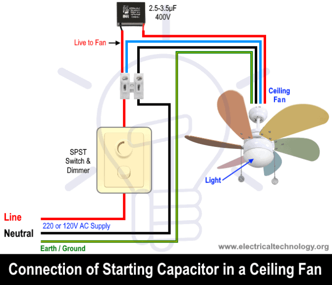 table fan wiring diagram ac  freightliner business class m2