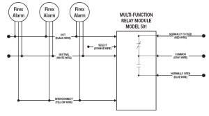 Brk Smoke Alarm Wiring Diagram – Periodic & Diagrams Science