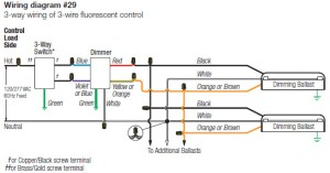 Lutron SF103PWH Skylark 120V  8A Fluorescent 3Way