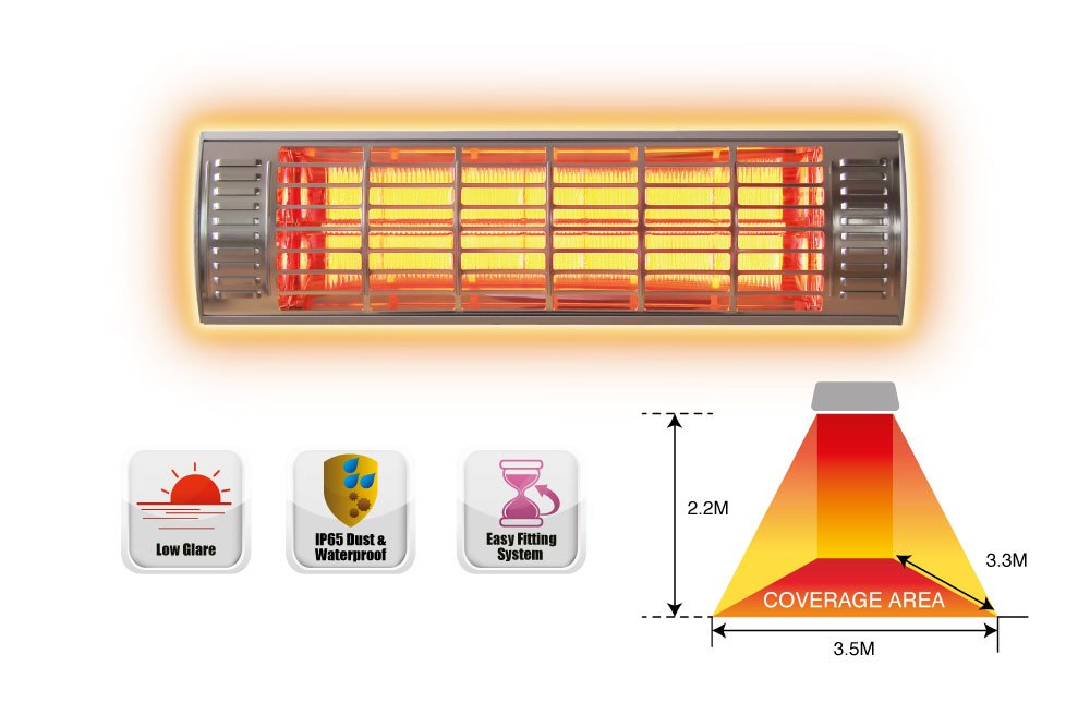 ideal infrared patio heaters ireland