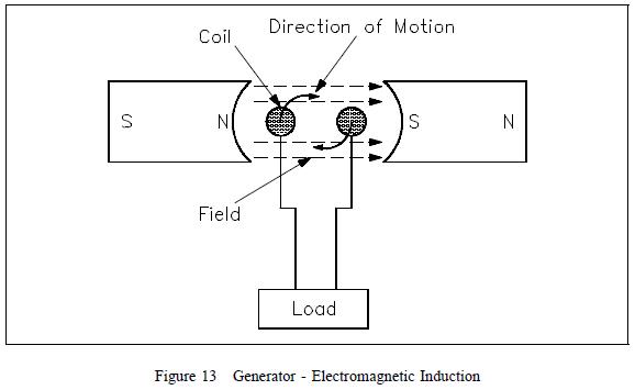 basic electrical theory 4