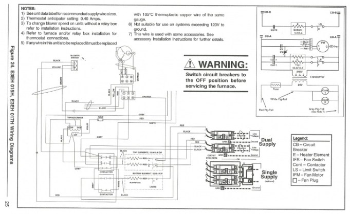central electric furnace eb12b wiring central intertherm furnace wiring diagram electric wiring diagrams on central electric furnace eb12b wiring