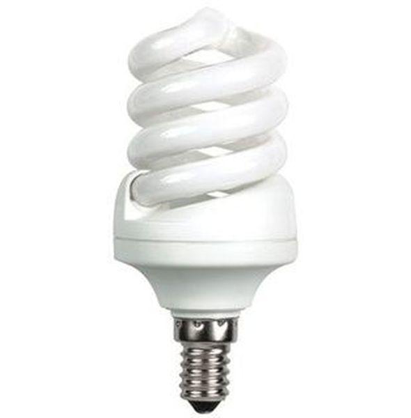 Utilisez des ampoules basse consommation pour faire des conomies d 39 nergies electricit et - Lampe a incandescence classique ...