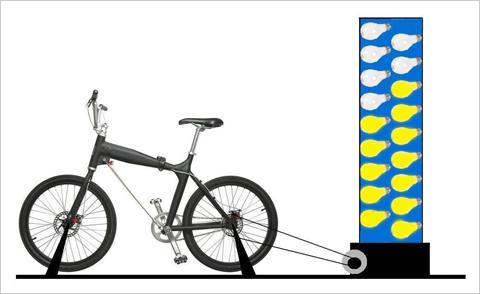 Faire du sport avec son vélo en récupérant de l'énergie électrique