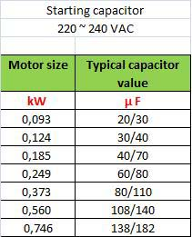 Motor Rating For Pump Calculation