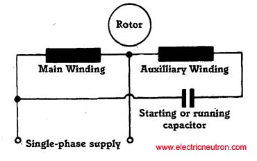 Ac Motor Wiring Diagrams Pdf besides Relay Wiring Diagrams moreover Hipot Test Wiring Diagram together with Single Phase Motor Capacitor Wiring Diagram also Repulsion Induction Motor Wiring Diagram. on capacitor start motor wiring diagram pdf