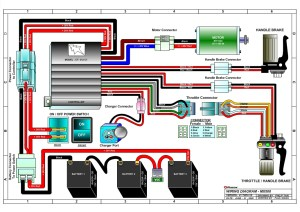 Electric Bicycle Throttle Wiring Diagram | Free Download Wiring Diagram Schematic