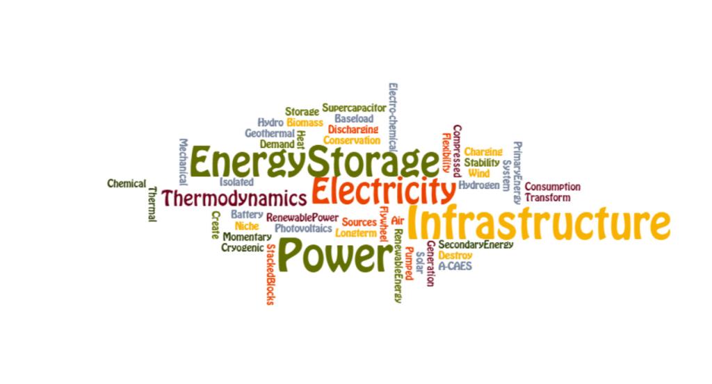 Long-term Energy Storage Wordle