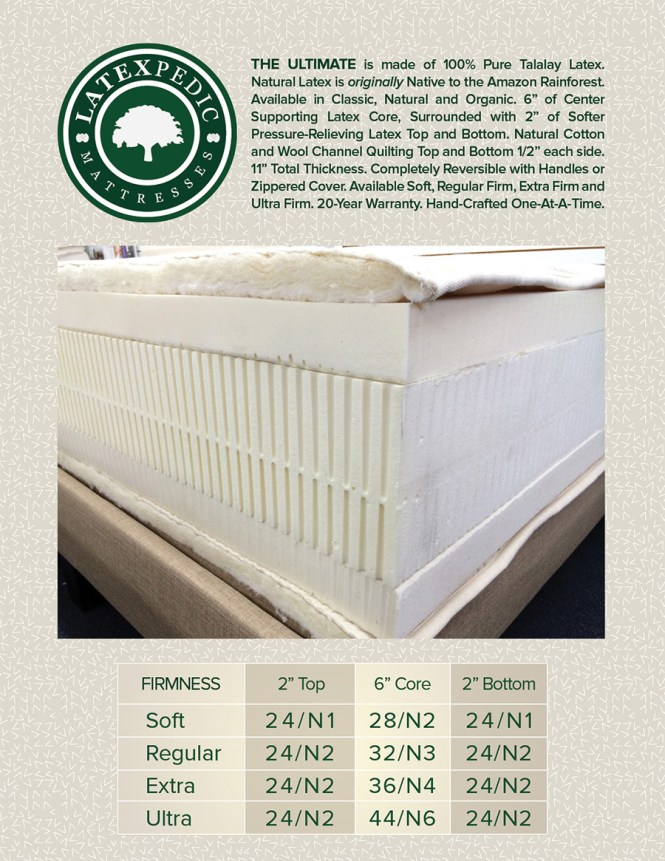 Latexpedic Firmness Phoenix Az Talalay Natural And Organic Latex Mattresses Adjule Beds