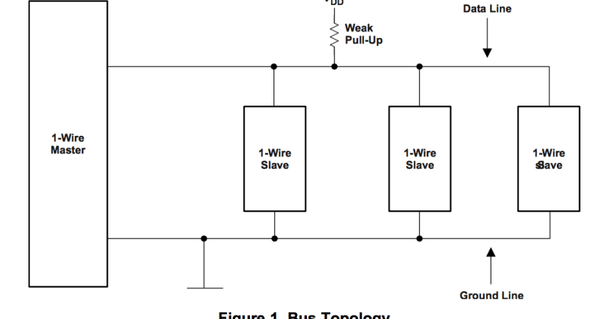 ds18b20 con arduino tutorial de sensor de temperatura digital 5d652e5447a61 - Electrogeek
