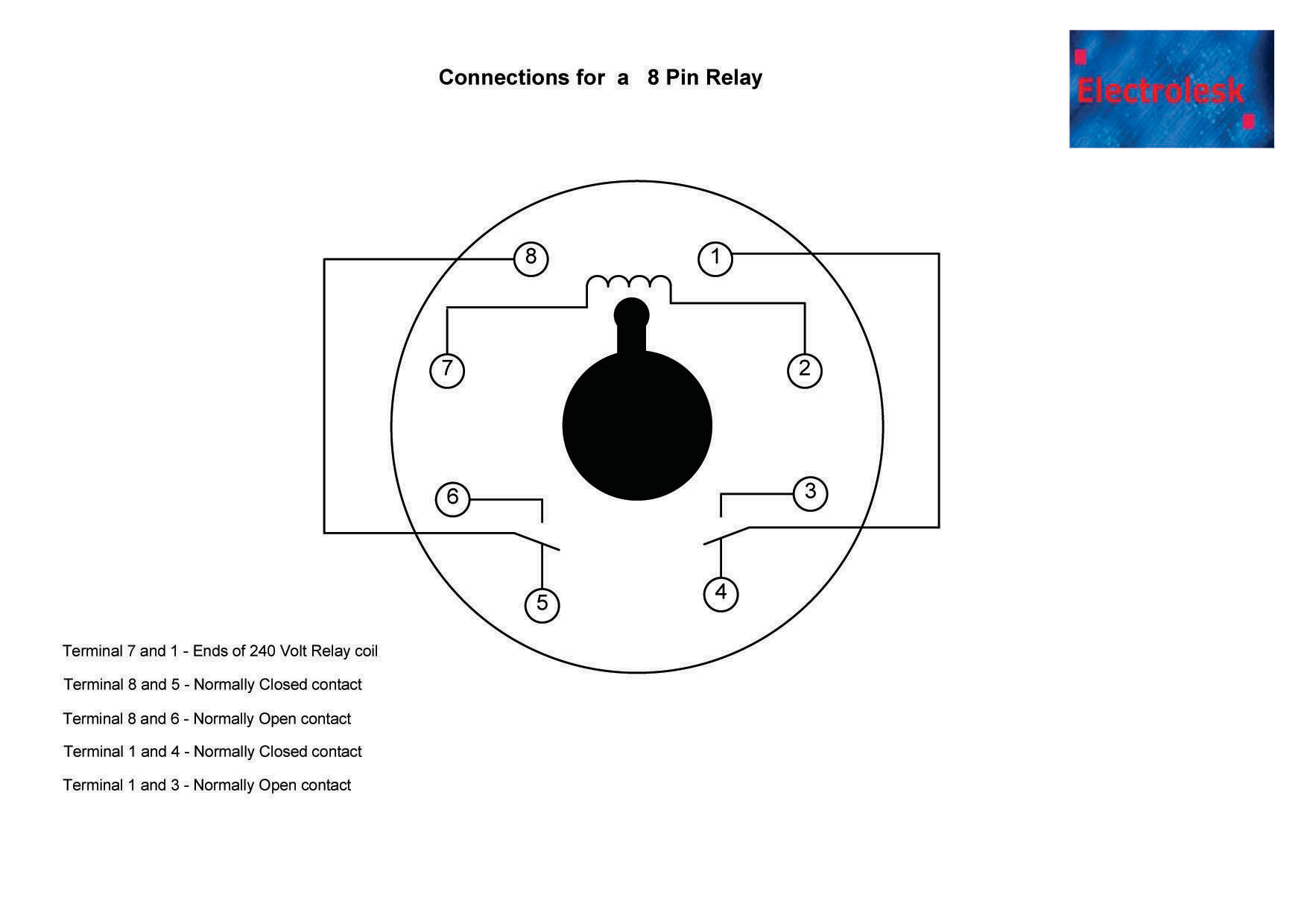 Index Of Work Dol Contactor