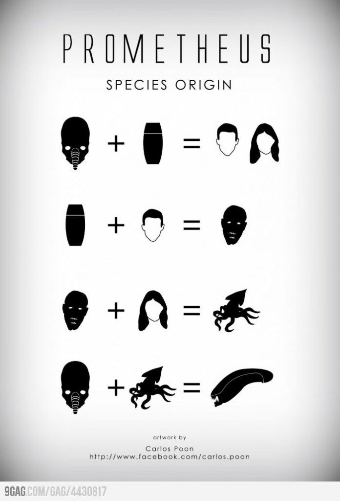 Prometheus Infographics