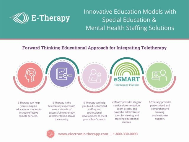 integrate teletherapy
