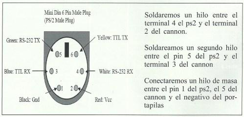 Construyase diagrama2