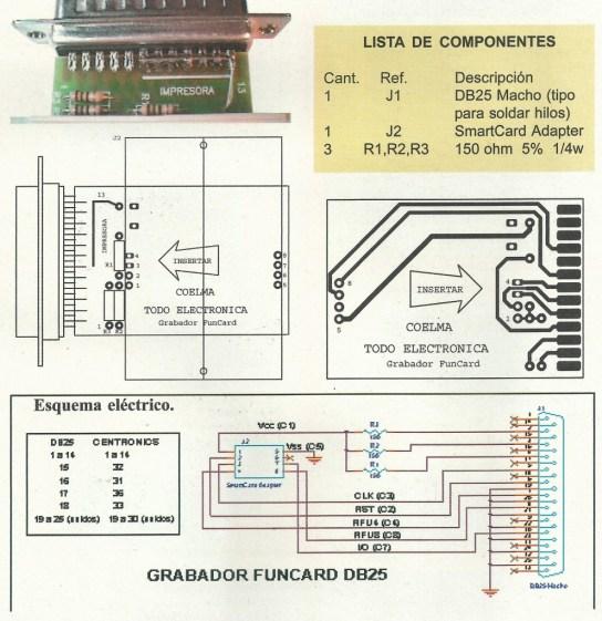 KIT 29 esquema electrico