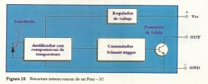 KIT 33 fig 10