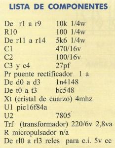 PLC lista