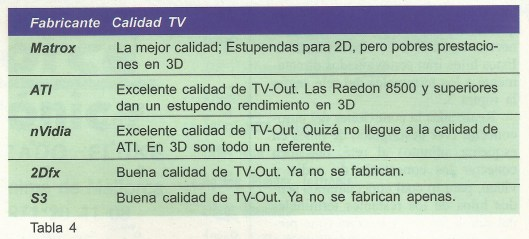 Posibilidades multimedias tabla 4
