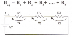 R.serie