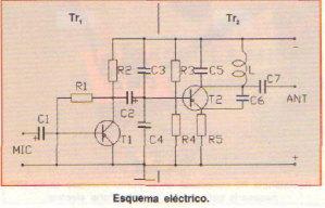 Mini emisora FM 88 – 108 Mhz