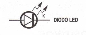 simbolo led