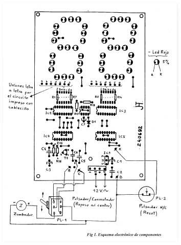 Fig 1. Esquema electrónico de componentes