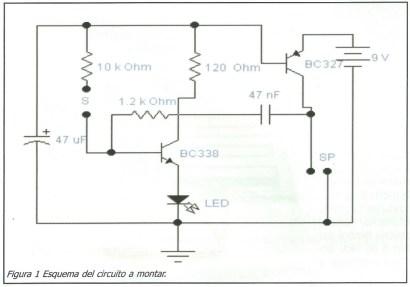 Detector esquema