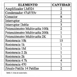Regulador tabla3