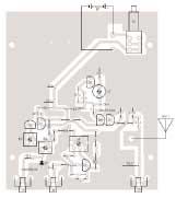 Distribución de componentes ampliado