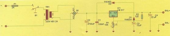 fuente diagrama