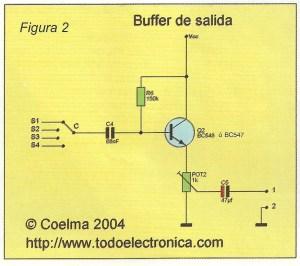 generador fig2