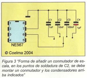 generador fig3
