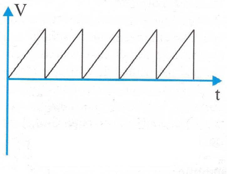 corriente alterna  u201cac u201d