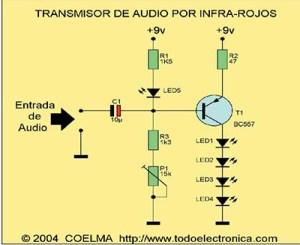 Transmisor y Receptor de audio por infrarrojos
