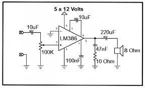 Equipos de sonido – Amplificadores operacionales