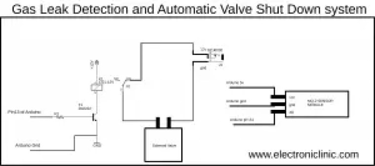 arduino gas leakage detector and automatic solenoid valve