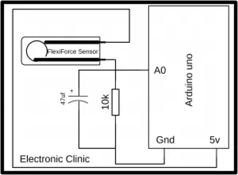 Flexiforce pressure sensor or force sensitive resistor
