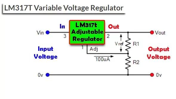 lm317 voltage regulator, lm317t adjustable voltage regulator variable power supply, pinouts, circuit diagram image