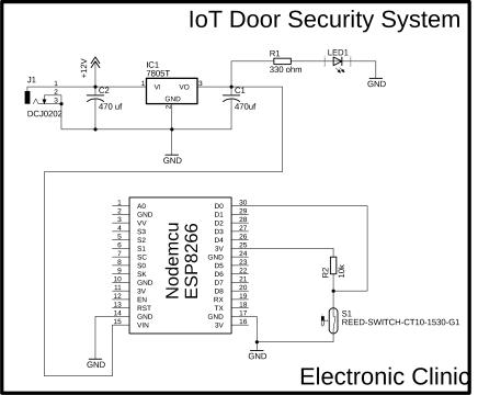 IoT Door Sensor