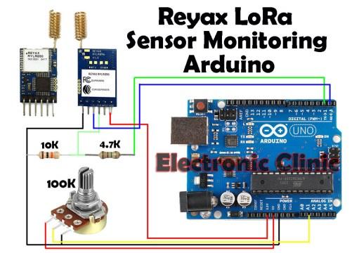 Sensor Monitoring using Lora
