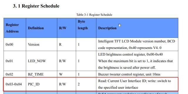 TFT LCD UART communication