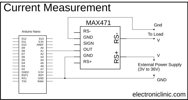 Max471