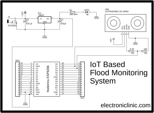 IoT based Flood Monitoring System